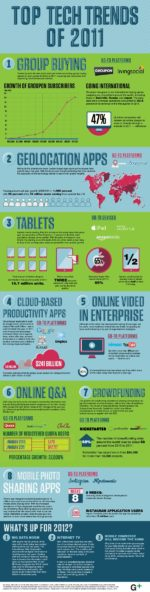 Top Tech Trends of 2011 [Infographic]