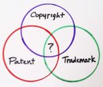 The Importance of Protecting Your Intellectual Property